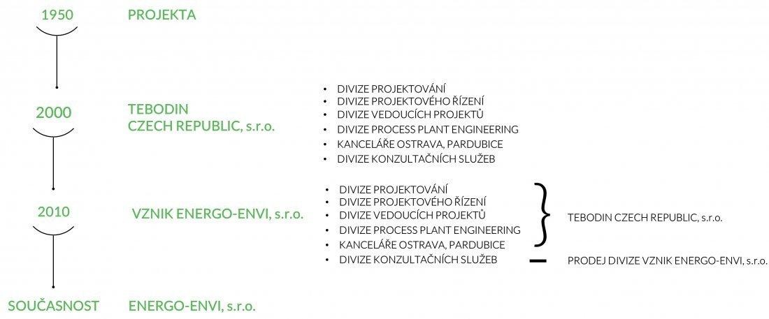 ENERGO-ENVI_prezentace společnosti_V2.jpg